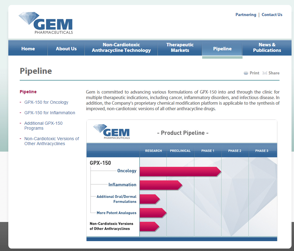 Gem_Pharmaceuticals_Inner