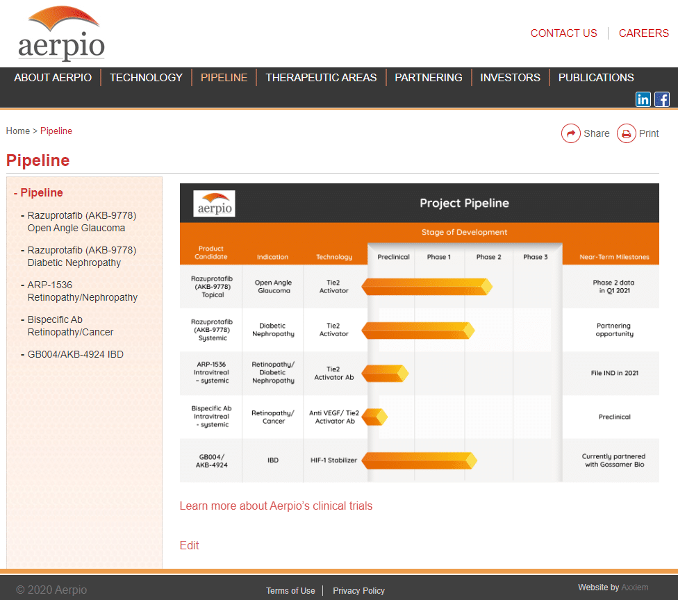 Aerpio Pharmaceuticals Biotech website pipeline