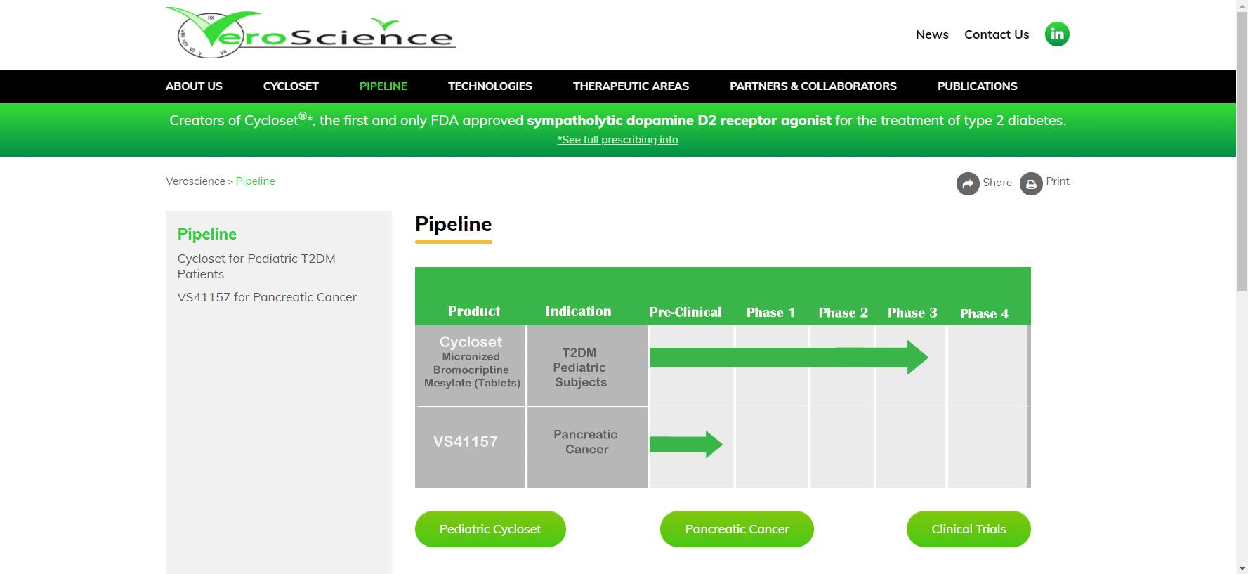 VeroScience Biotechnology Company Website